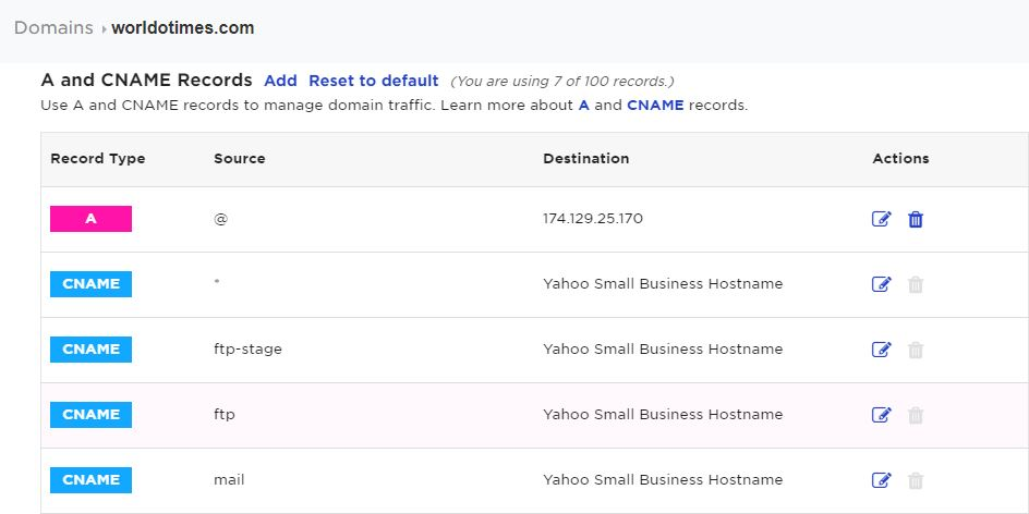 how to link yahoo small business domain to blogger